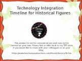 Timelines for Historical Figures Technology Integration