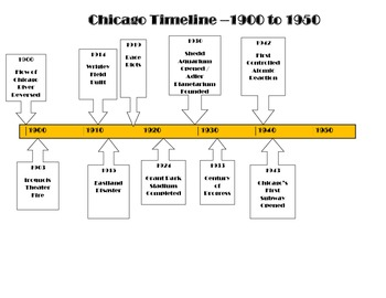 Timelines of Chicago History: Teaching timelines with many relevant activities