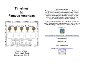 Timelines of Famous Americans