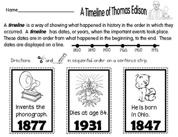 Timelines of Inventors