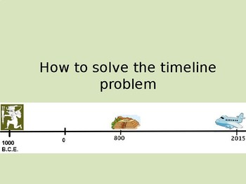 Timelines with BCE