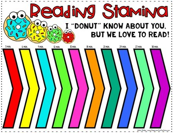 Timer for Reading Stamina: Count UP:  5, 10, 20, & 30 minute timers: Donut Theme