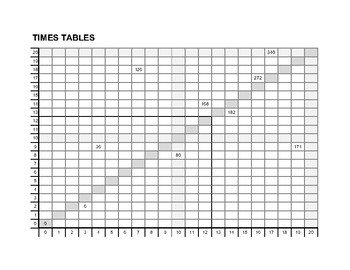Times Table -- Blank