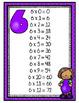 Times Table Bundle - Polka Dot