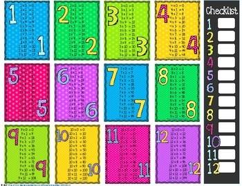 Times Table Chart - Polka Dot