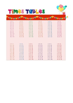 Times Table Chart - see description for grade 2-5 pretests links