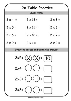 Times Table Daily Drills Complete Set
