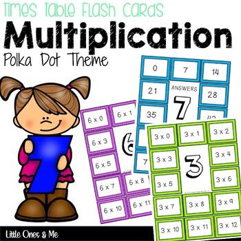 Times Table Flash Cards - Polka Dot