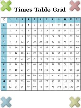 Times Table Grid By Melanie Furniss Teachers Pay Teachers
