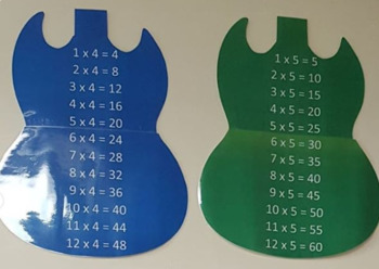 Times Table Guitars