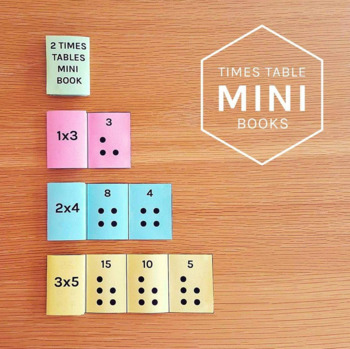 Times Table Math Pack