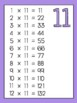 Times Table Posters