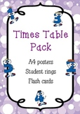 Times Table Posters, Flash Cards and Flip Rings
