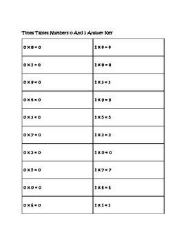 Times Table Quiz Numbers 0 & 1