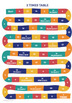 Times Table Snake Game