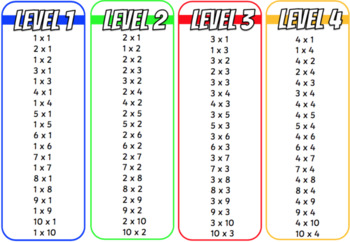 Times Table Speed Race Flashcards