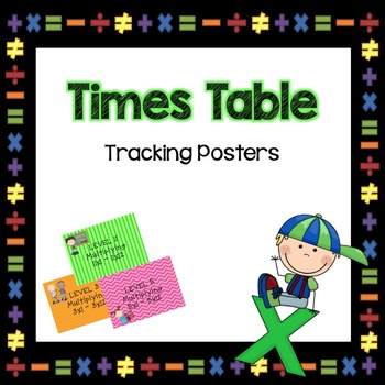 Times Table Tracking Posters
