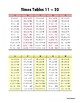 Times Tables 1-20