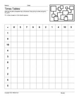 Times Tables 100 Worksheets Math