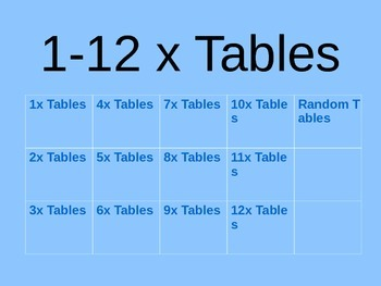 Times Tables 1s - 12s