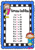 Times Tables ~ Miss Mac Attack ~