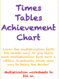 Multiplication Facts Achievement Chart