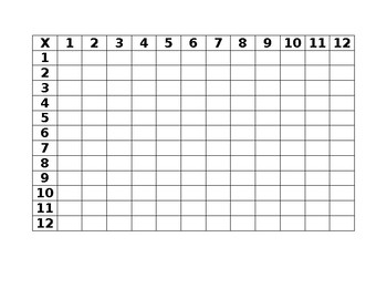 Times Tables - Blank Chart