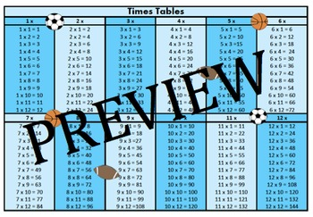 Times Tables Bookmarks, Charts and Deskmats