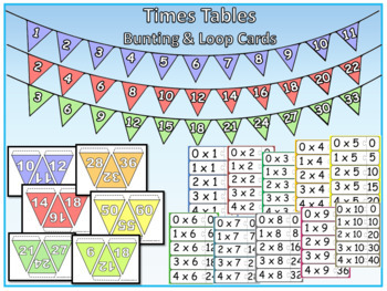 Times Tables Bunting & Loop Cards