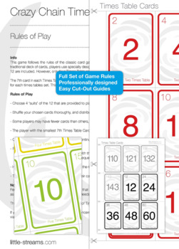 Times Tables Card Game