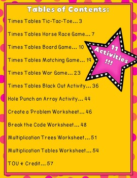 Times Tables Centers