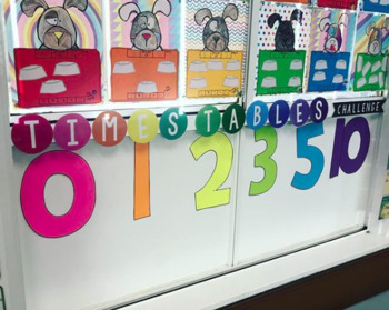 Times Tables Challenge Display