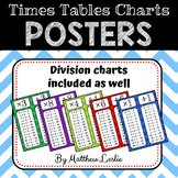 Times Tables Charts (Posters)