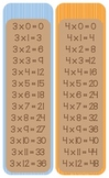 Times Tables Chocolate