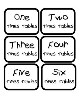 Times Tables Display