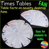 Times Tables Facts a Memory FAN reference for Multiplication and Division