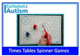 Multiplication Division Facts Games Autism Math Center