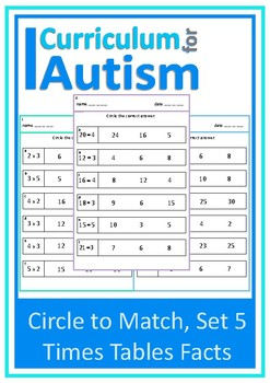 Times Tables Facts Multiply Divide Autism Special Education