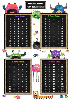 Times Tables, First Times Tables Poster, Kindergarten Times Tables