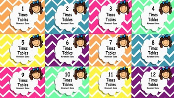 Multiplication Times Tables Game Bundle/Brain Break (Includes all from 0 to 12)