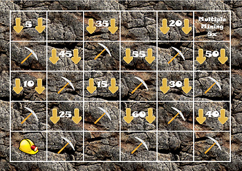 Times Tables Game - Multiple Mining - 2, 3, 4, 5, 8, 10