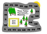 Times Tables Game - Raceway 2 3 4 5 8 10
