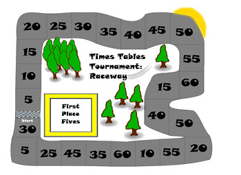 Times Tables Game - Raceway 6, 7, 9, 11, 12