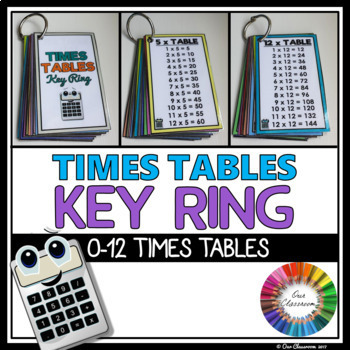 Times Tables Key Ring