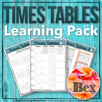 Times Tables Learning Pack