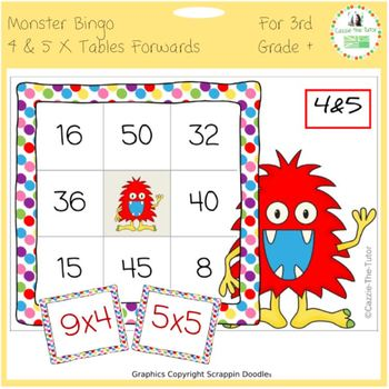 Times Tables Monster Multiplication Bingo: 4 & 5 x Forwards