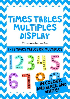 Times Tables/Multiples Display