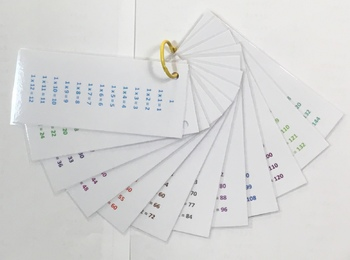 Times Tables Multiplication Pocket Cards to learn and review times tables