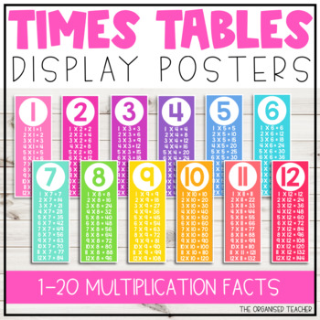 educational numeracy poster Times Tables 1 to 12 pink A4 huge laminated