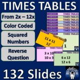 Times Tables PPT, 132 slides, editable, squared numbers, i